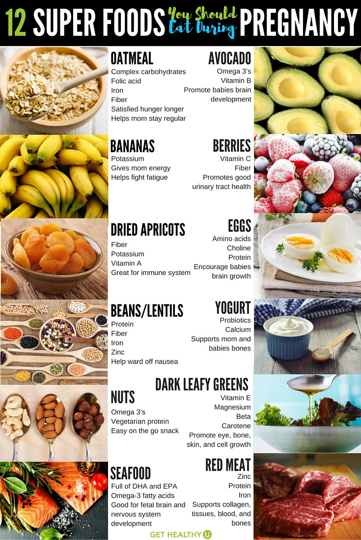 Healthy Snacks During Pregnancy 12 Pregnancy Power Foods You Should Be Eating