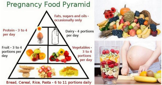 Healthy Snacks During Pregnancy Maha My Life Pregnancy Super Foods Foods to Eat When