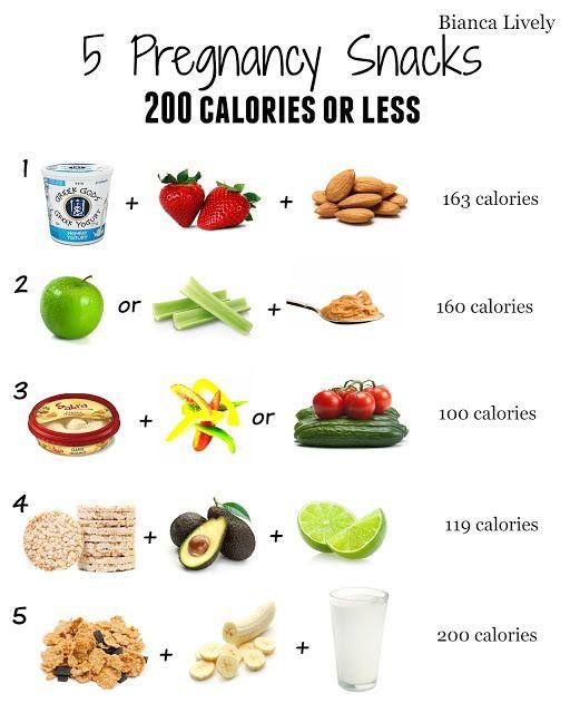 Healthy Snacks During Pregnancy 25 best ideas about Healthy pregnancy snacks on Pinterest