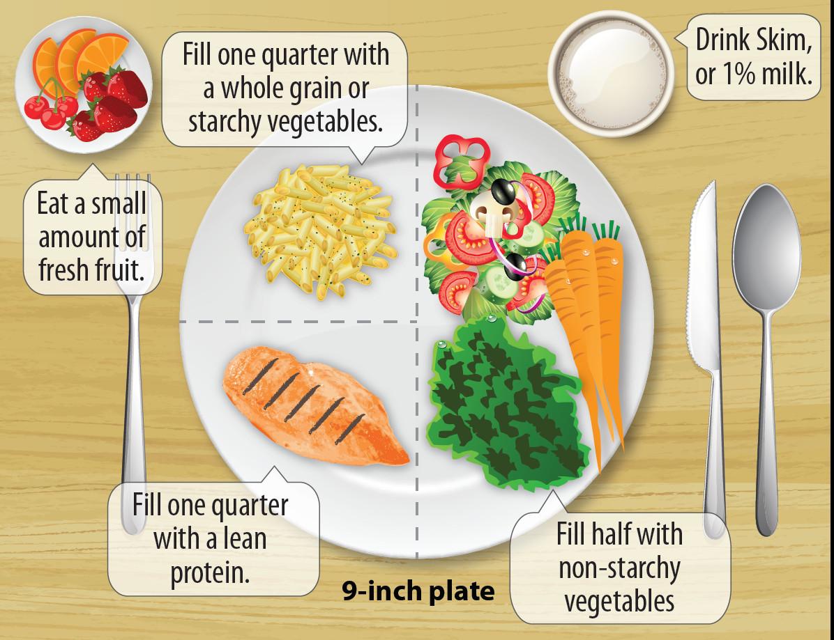 Healthy Snacks For Diabetics Type 2  Tag diabetes food list