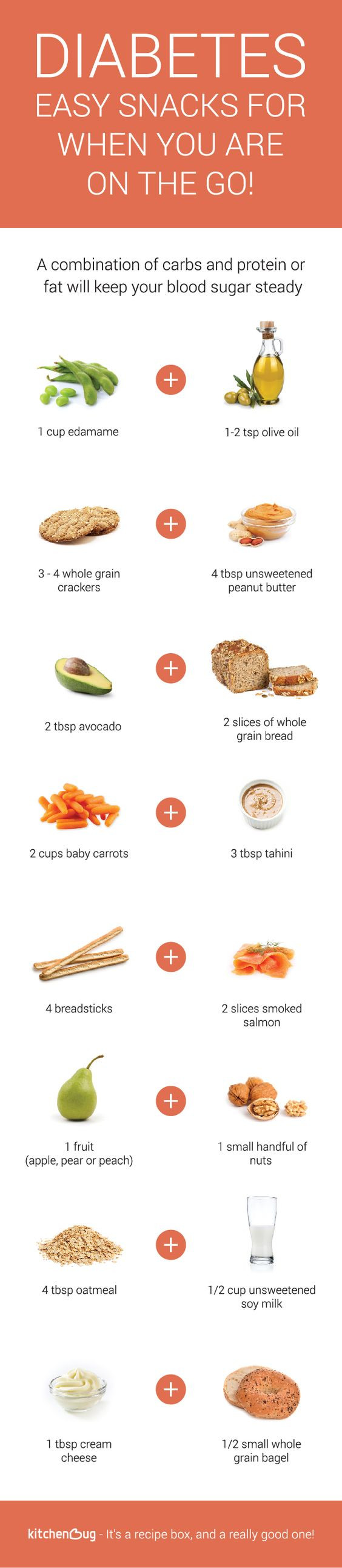 Healthy Snacks For Diabetics Type 2  Snacks for diabetics Simple snacks and Diabetes on Pinterest