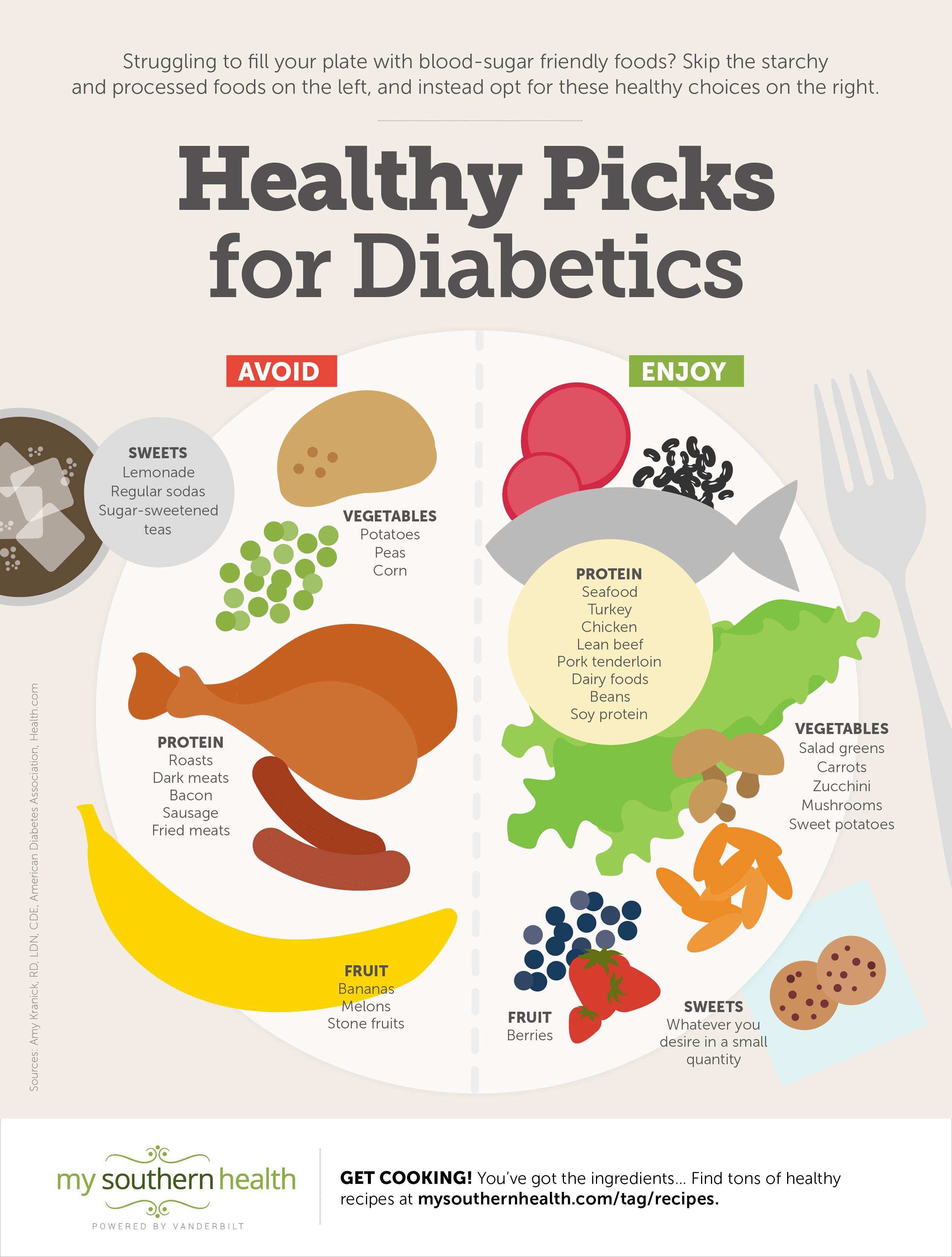 Healthy Snacks For Diabetics Type 2  Diabetes Diet Healthy Foods for Diabetics [Infographic]
