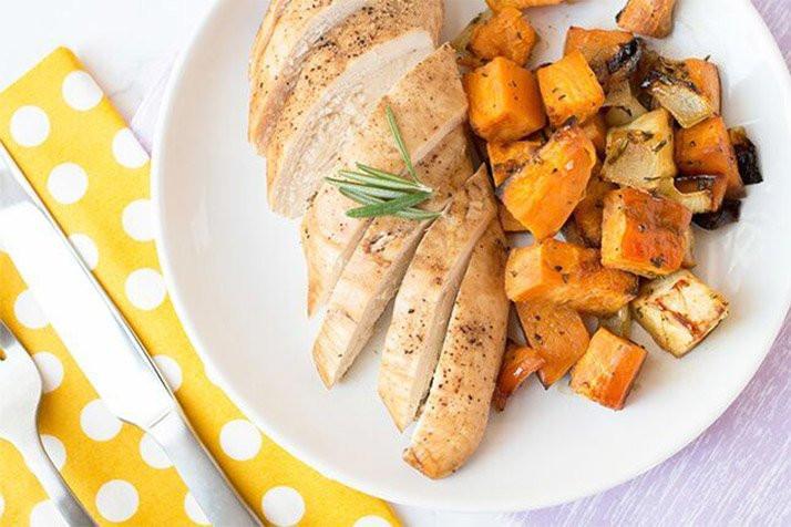 High Fiber Chicken Recipes  high fiber lunch