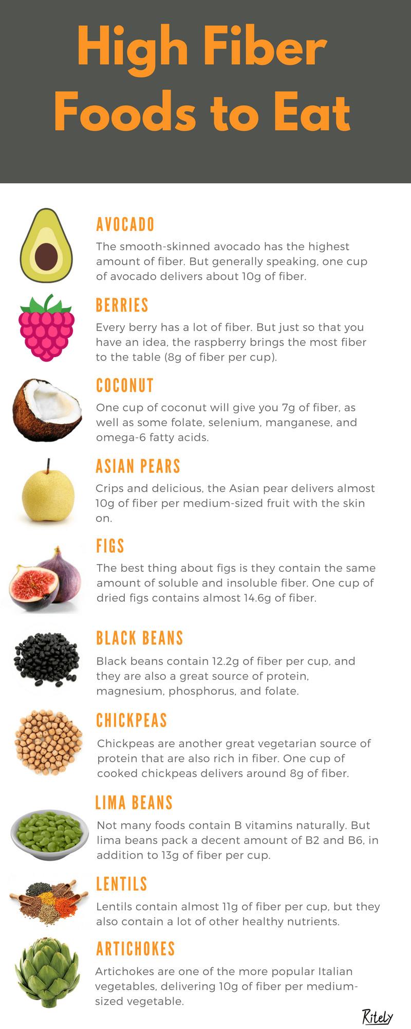 High Fiber Diet Recipes  Best High Fiber Foods for Weight Loss and Regular Bowel