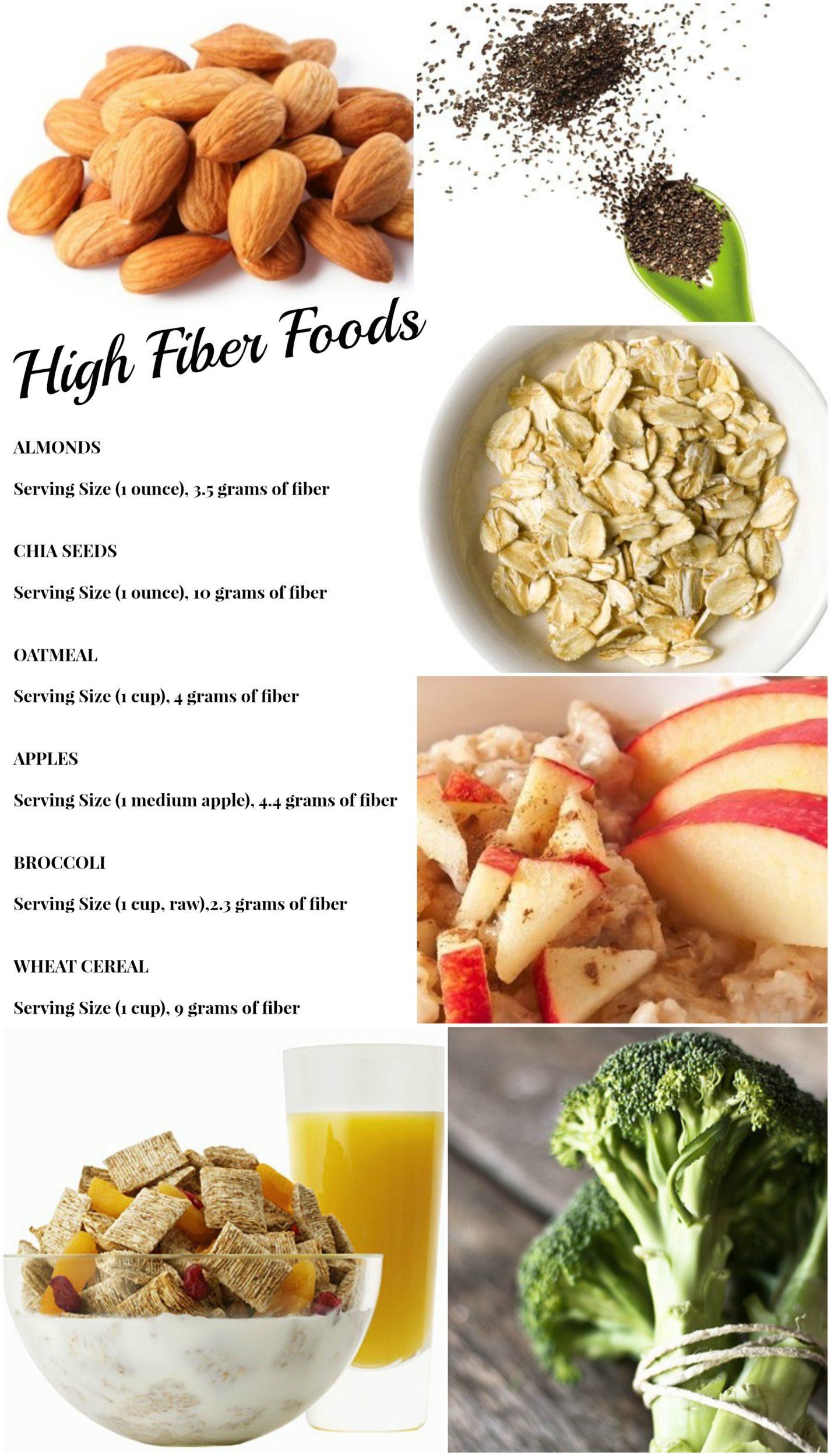 High Fiber Diet Recipes  Lose More Weight with a High Fiber Diet