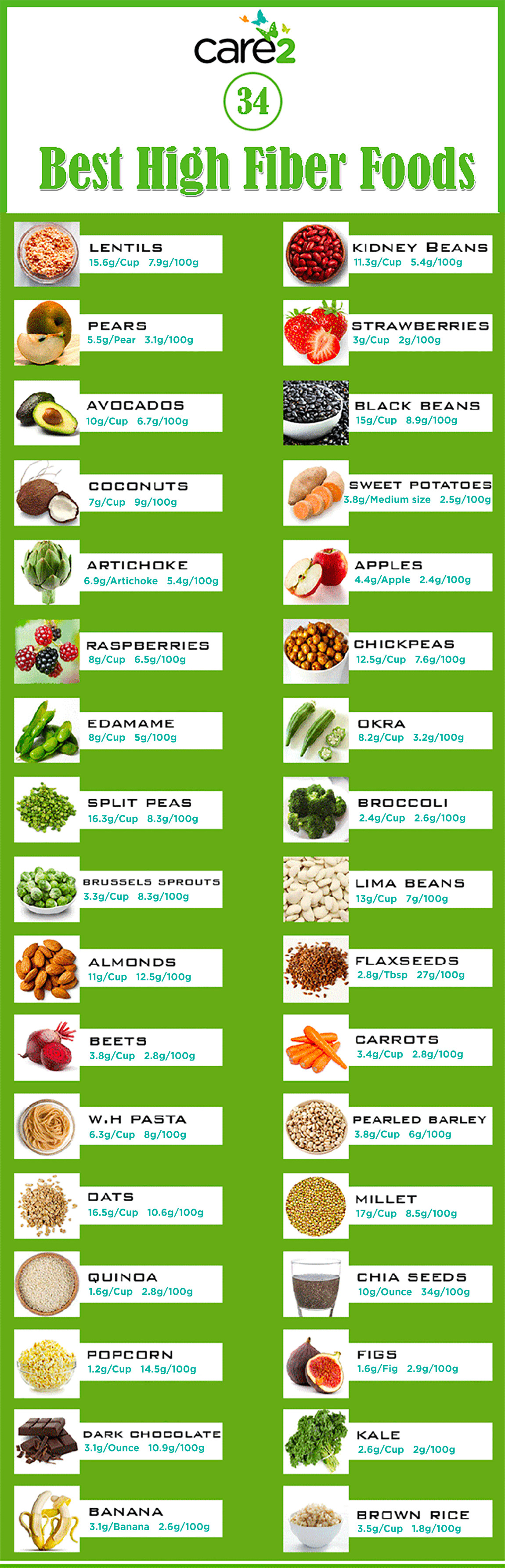 High Fiber Diet Recipes  Why Is Fiber Good For You And How To Get Enough Fiber