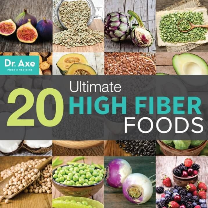 High Fiber Diets Recipes  1000 images about High Fiber Recipes on Pinterest