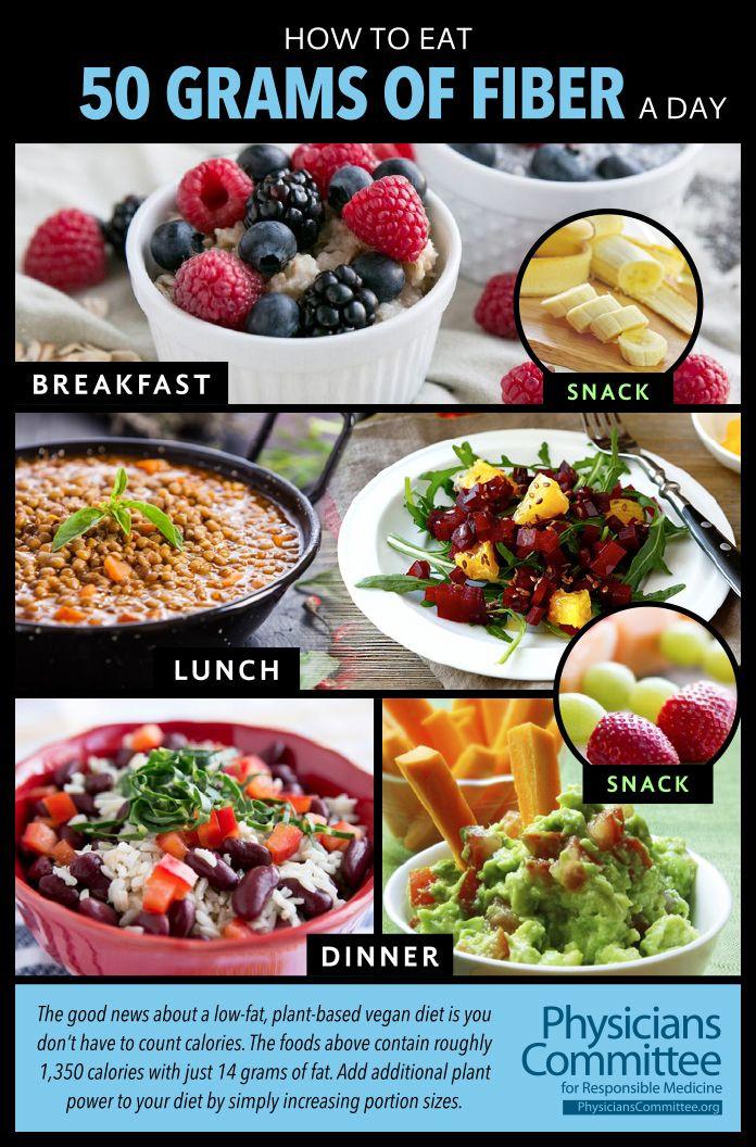 High Fiber Dinner Recipes  17 best ideas about High Fiber Diet Plan on Pinterest