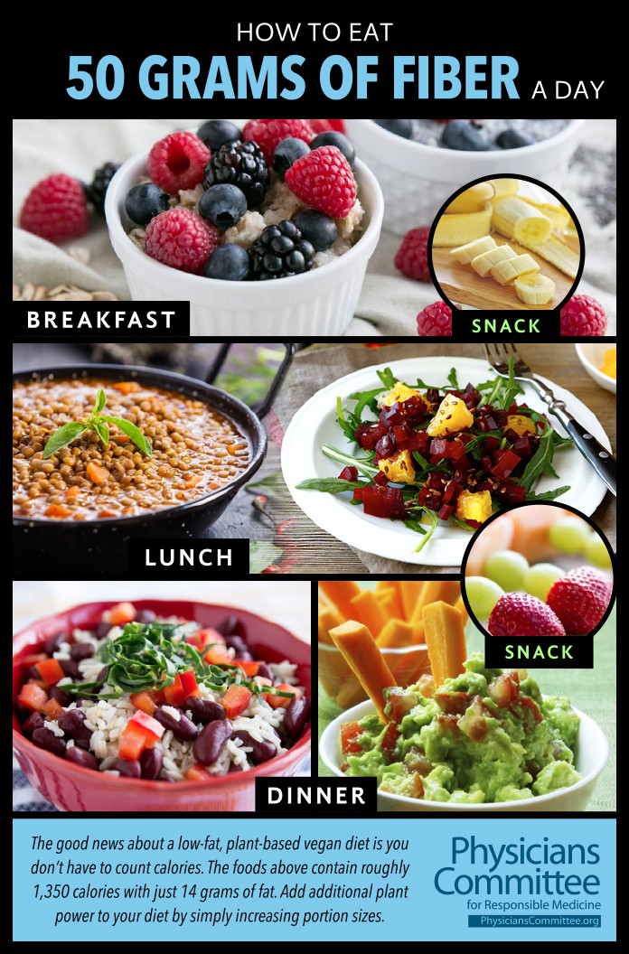High Fiber Dinners  How to Eat on the Negative Calorie Plan