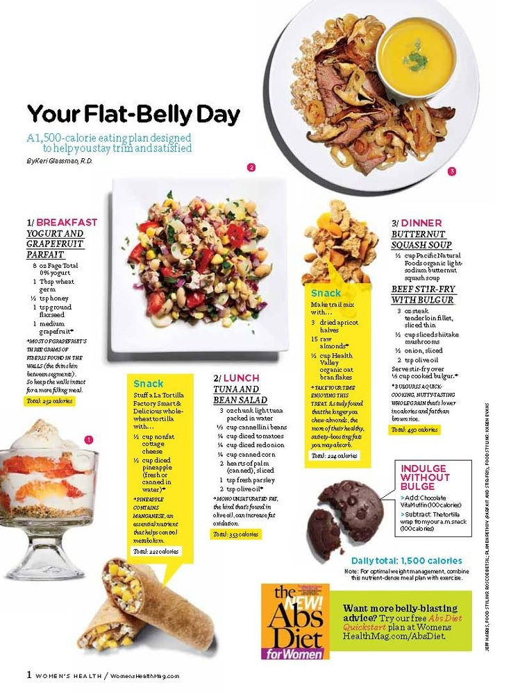 High Fiber Low Carb Recipes  Flat Belly t plan High fiber High Protein Low Carb