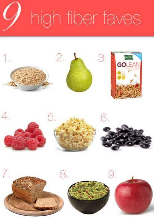 High Fiber Recipes For Weight Loss  57 best High Fiber images on Pinterest