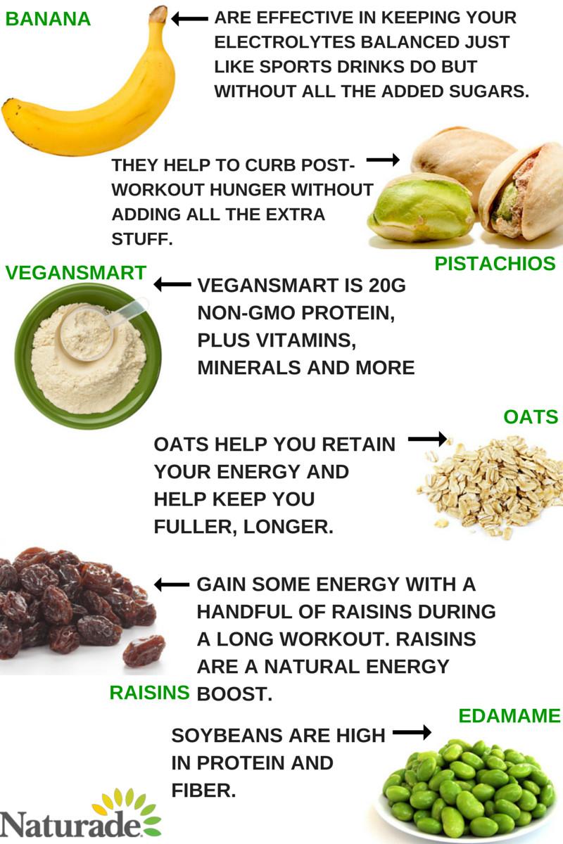 High Fiber Vegetarian Recipes  6 Power Foods You Should Be Eating VeganSmart