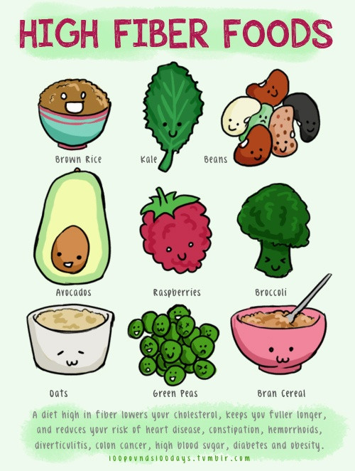 High Fiber Vegetarian Recipes  Easier to Digest Spring Clean Your Bodily Temple using