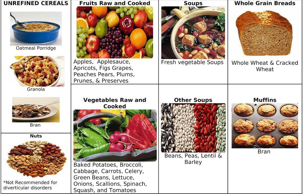 High Fiber Vegetarian Recipes  The Role of Fiber — Everyday Juicer