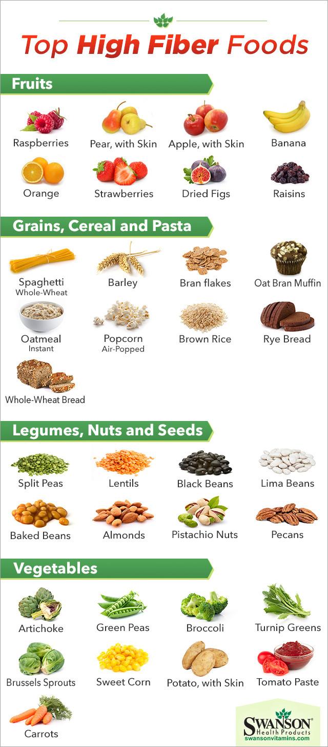 High Fiber Vegetarian Recipes  The Top High Fiber Foods How Many Do You Eat