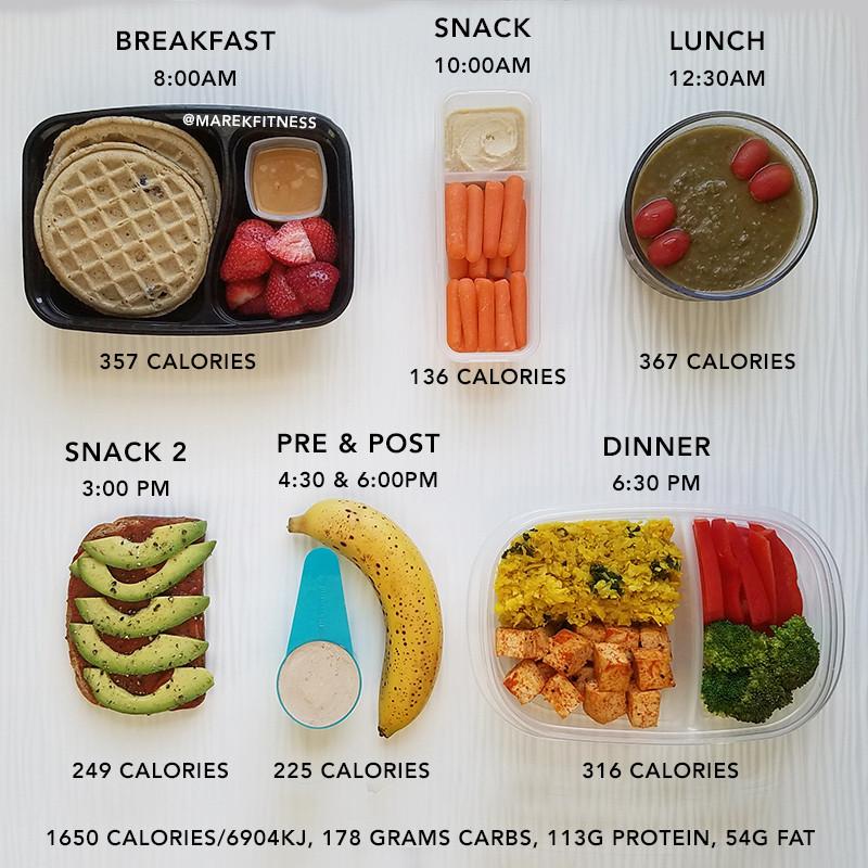 High Protein Low Calorie Vegan Recipes  Vegan Low Calorie Meal Prep
