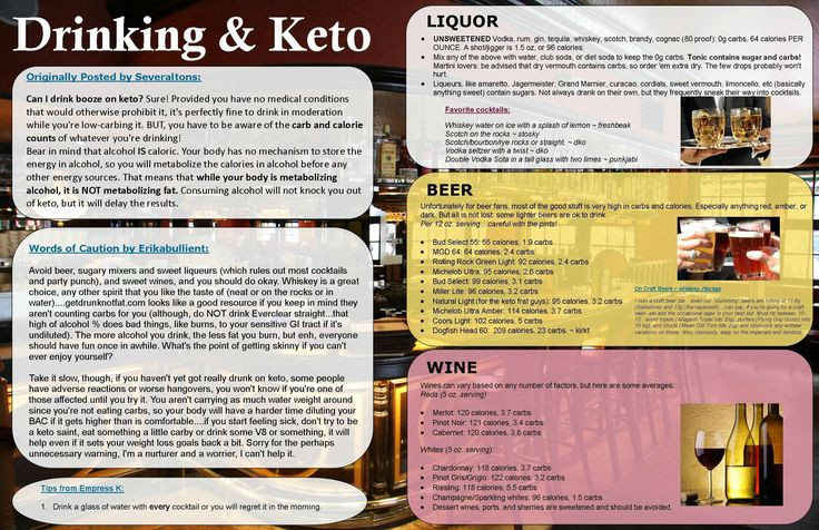 Is Keto Diet Dangerous  17 Best images about Keto LCHF Friendly Drinks on