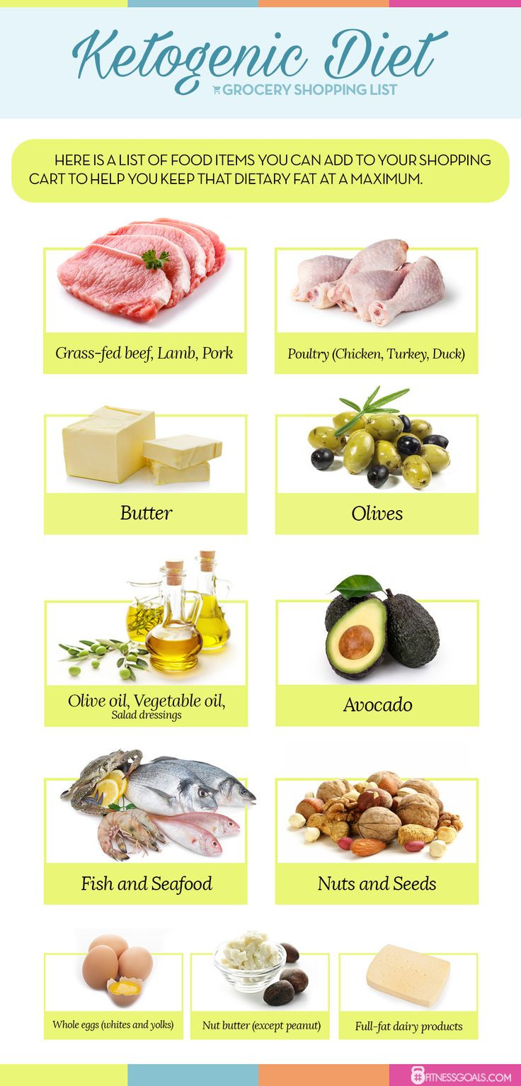 Is Keto Diet Good  best Healthy Lifestyle images on Pinterest