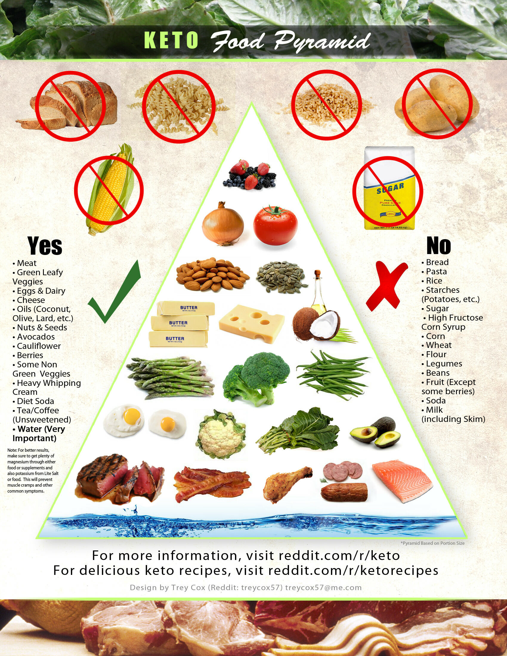 Is Keto Diet Good  ketogenic – Page 9 – Keto Chow
