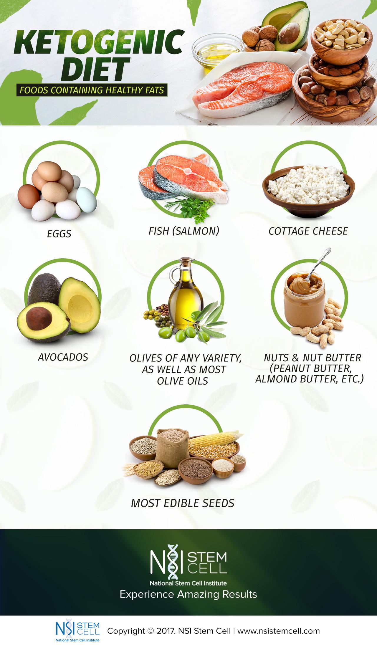Is Keto Diet Good For Diabetes  Ketogenic Method in the Diabetes Diet