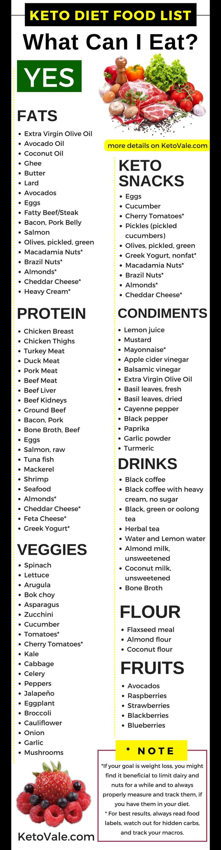 Is Keto Diet Good For You  The 25 best Diet ideas on Pinterest
