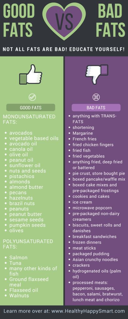 Is The Keto Diet Bad For You  Good Fats vs Bad Fats • Don t be afraid of Fat