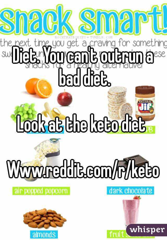 Is The Keto Diet Bad For You  Diet You can t outrun a bad t Look at the keto t