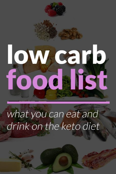 Is The Keto Diet Bad For You  Low Carb Food List What You Can Eat on Keto