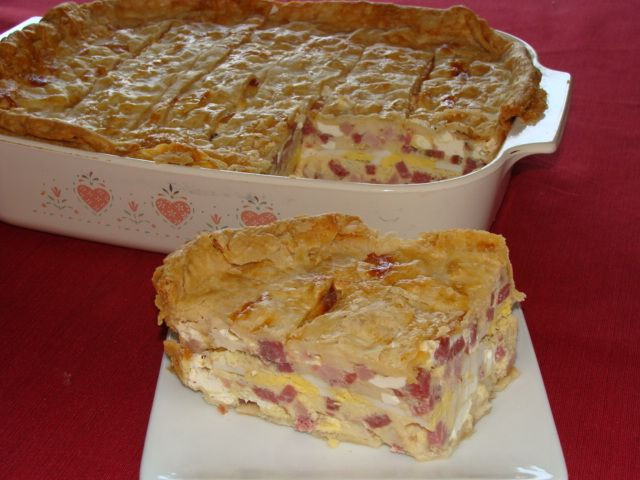 Italian Easter Pie Pizzagaina Recipes  Italian Easter Pie Pizza Chena pronounced gaina or