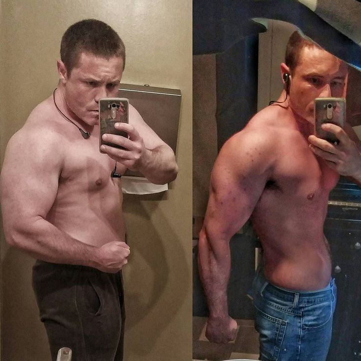 Keto Diet And Building Muscle  17 Best ideas about Cyclical Ketogenic Diet on Pinterest