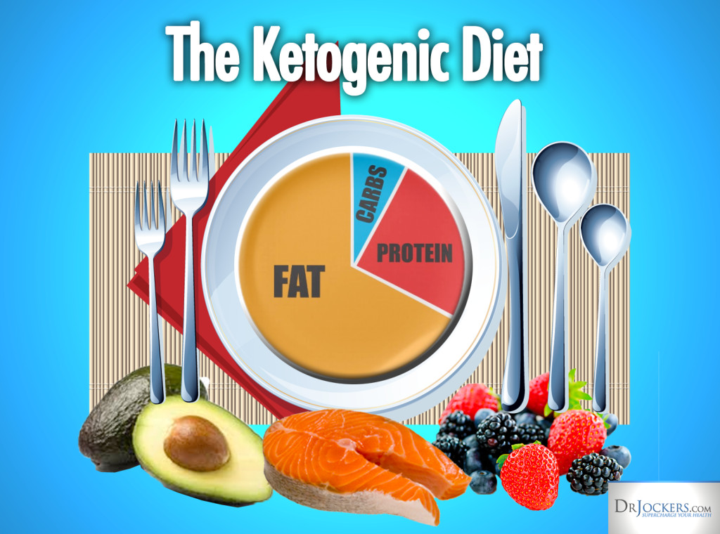 Keto Diet And Epilepsy  Evolving Role the Ketogenic Diet in Treating