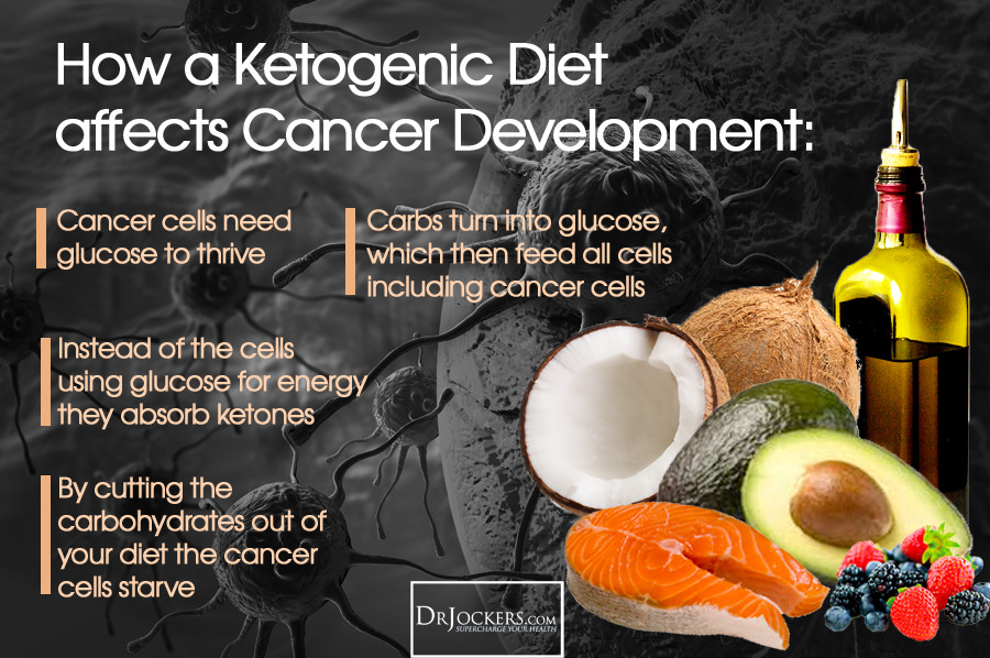 Keto Diet Cancer  How Sugar Feeds Cancer Growth DrJockers