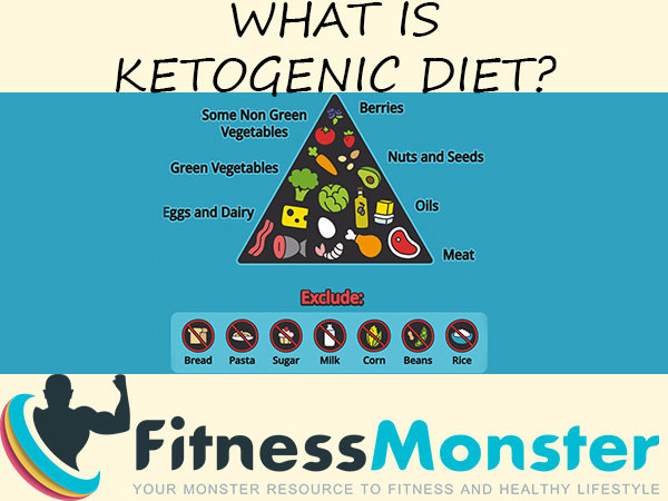 Keto Diet Dangers  Ketogenic Diet Definition Benefits and Dangers Is keto