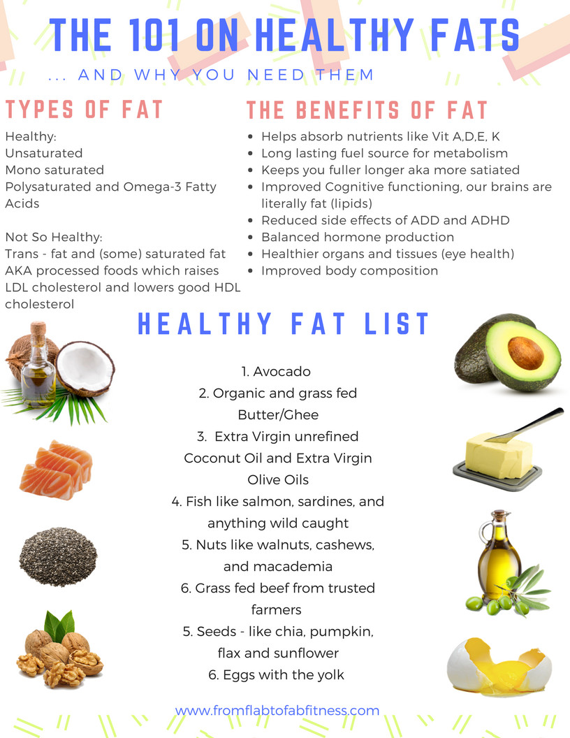 Keto Diet Fat Foods  The Best Healthy Fats to Eat
