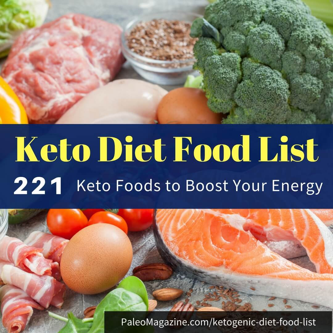 Keto Diet Fat Foods  Keto Diet Food List 221 Foods to Boost Energy
