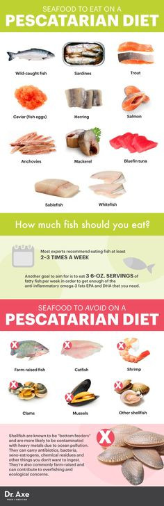 Keto Diet For Pescatarians  1 Week Pecetarian meal plan Yes people I m pescetarian