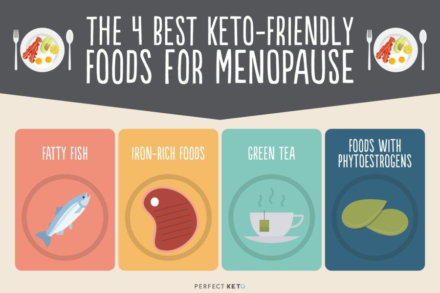 Keto Diet Hot Flashes  Menopause Diet How Keto Can Help Manage Menopause