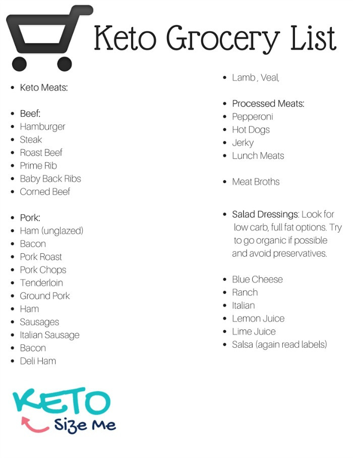 Keto Diet List Of Foods  Keto Food List & Printable Keto Grocery List • Keto Size Me