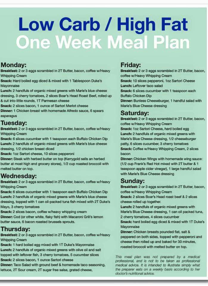 Keto Diet Meal Plan Examples  Meal plan Low Carb Living Pinterest