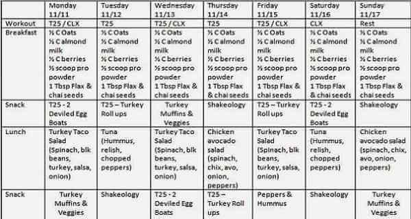 Keto Diet Meal Plan Examples  KETOGENIC DIET MEAL PLAN AND MENU 7 DAY