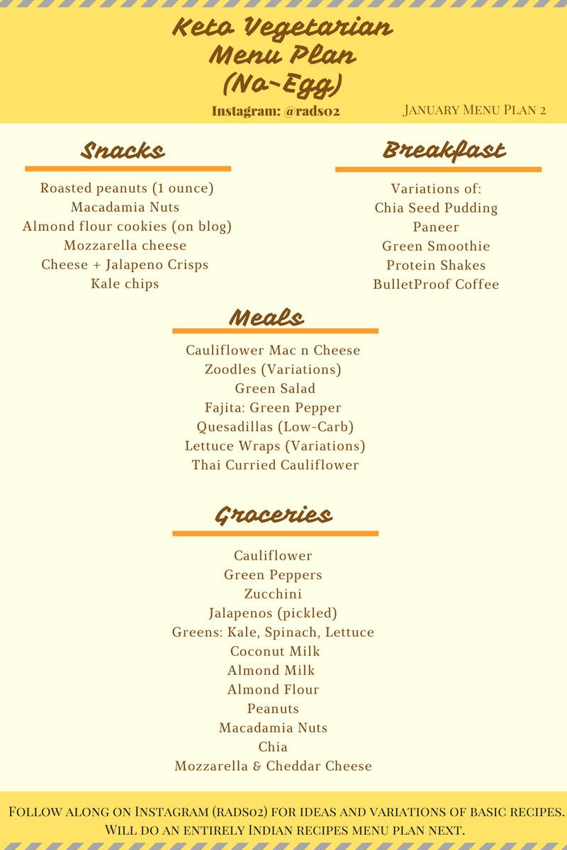 Keto Diet Meal Plan Examples  No Egg Keto Menu Plan for Ve arians