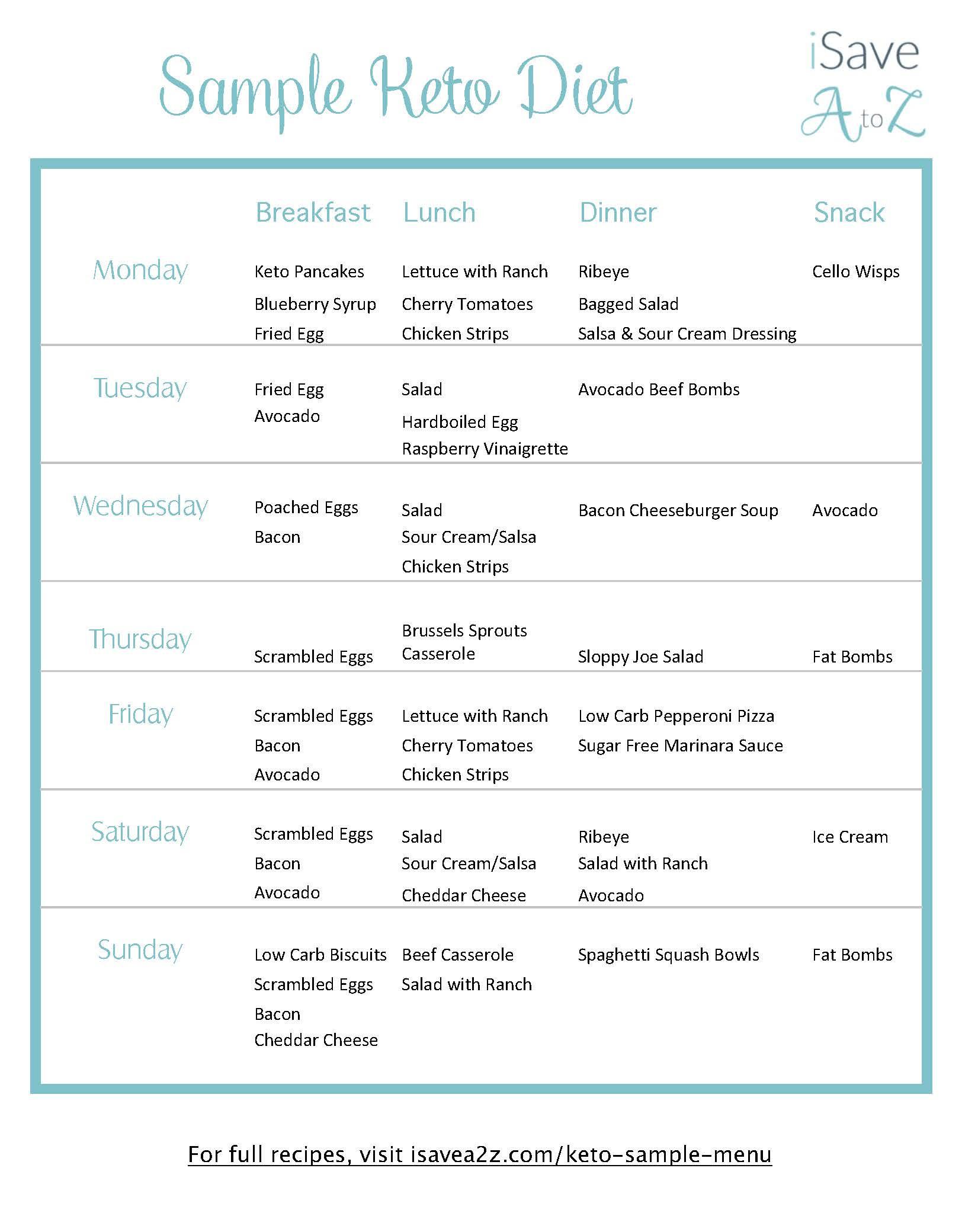 Keto Diet Meal Plan Examples  Keto Sample Menu 7 Day Plan iSaveA2Z