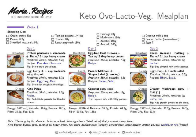 Keto Diet Plan Vegetarian  ve arian keto t plan india