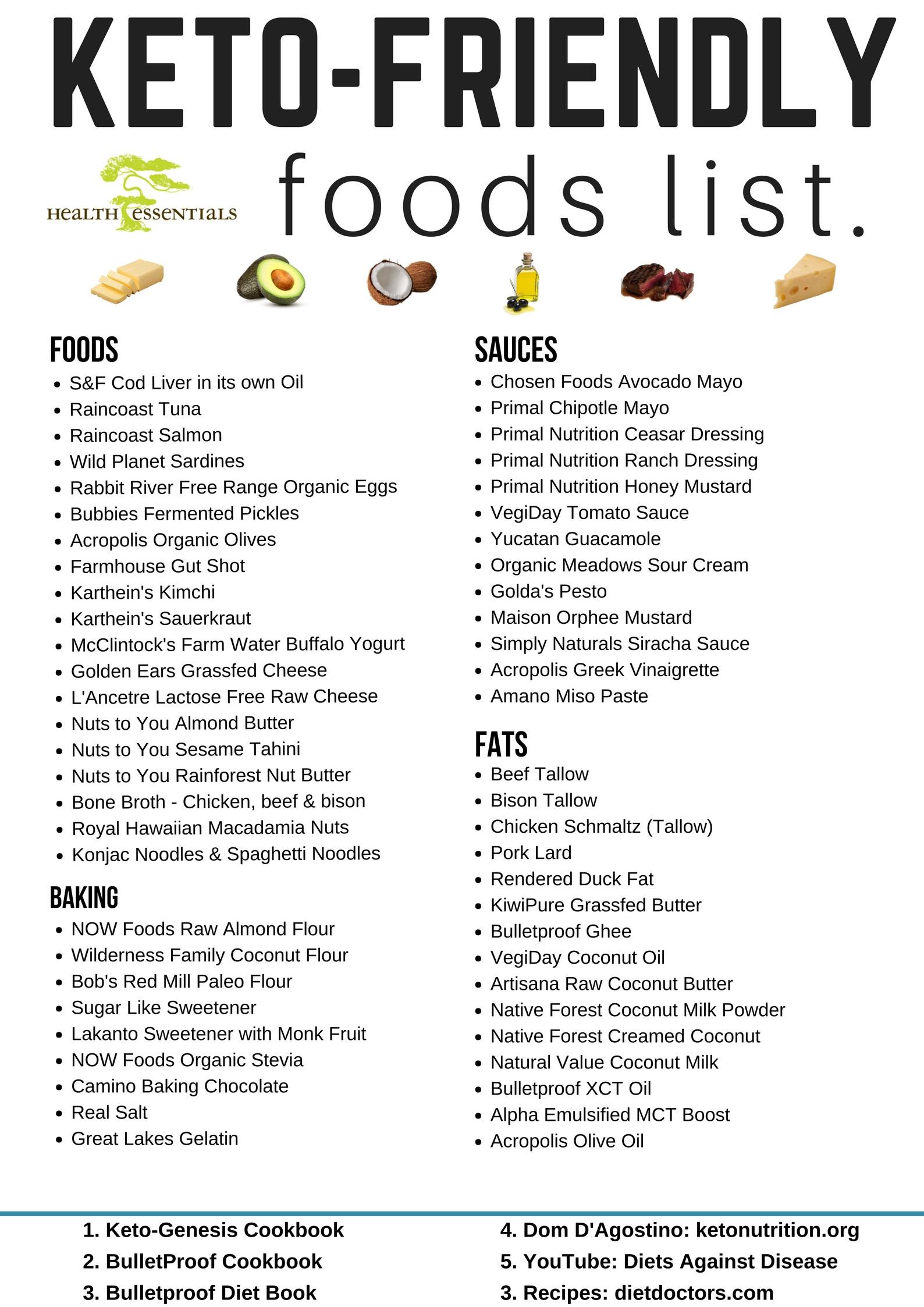 Keto Diet Products  Keto Friendly Foods Health Essentials