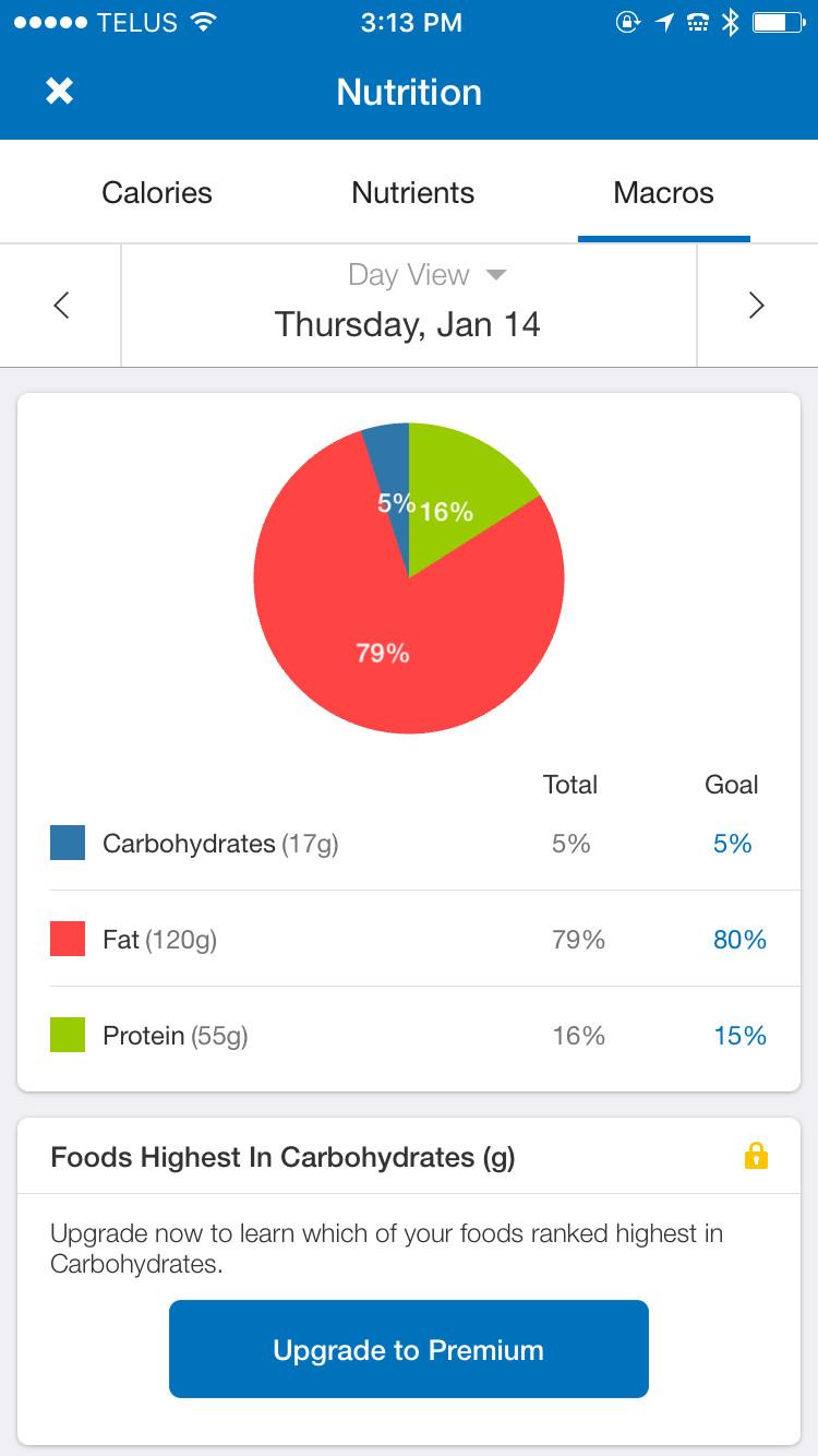Keto Diet Ratio  MyFitnessPal macronutrient ratios