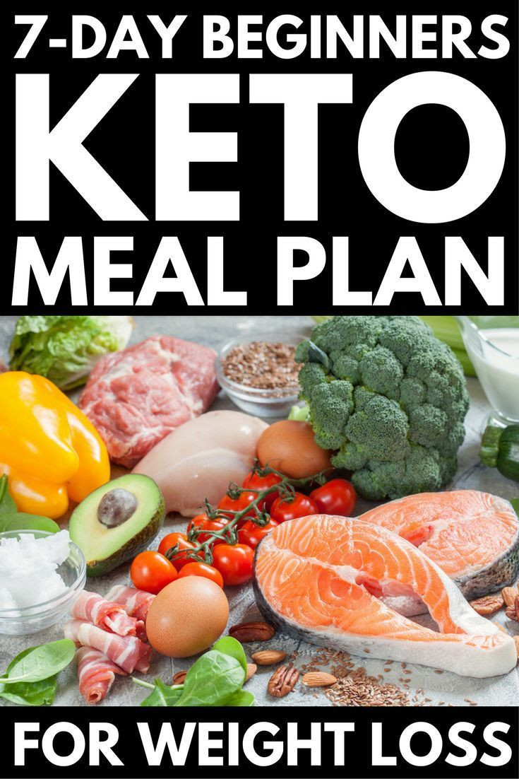 Keto Diet Recipes Free  Ketogenic Diet Plan for Weight Loss 7 Day Keto Meal Plan