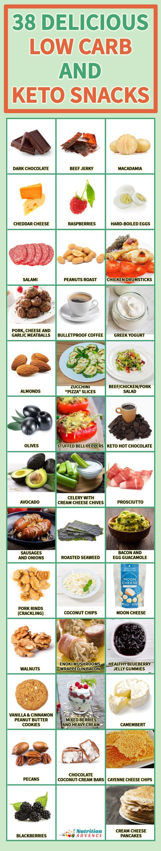 Keto Diet Snacks Ideas  The Best Keto Snack Ideas and 9 Popcorn Substitutes