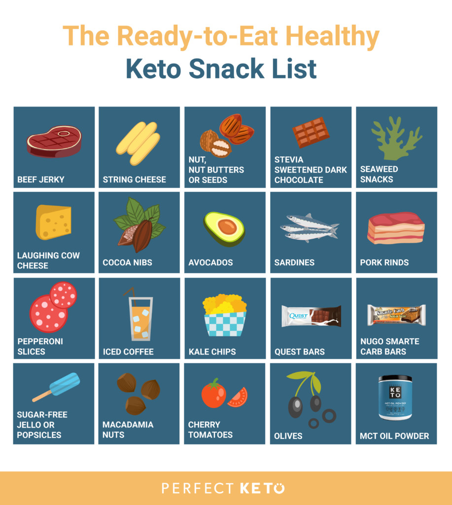 Keto Diet Snacks  47 Healthy Keto Snacks That Won't Kick You Out of Ketosis