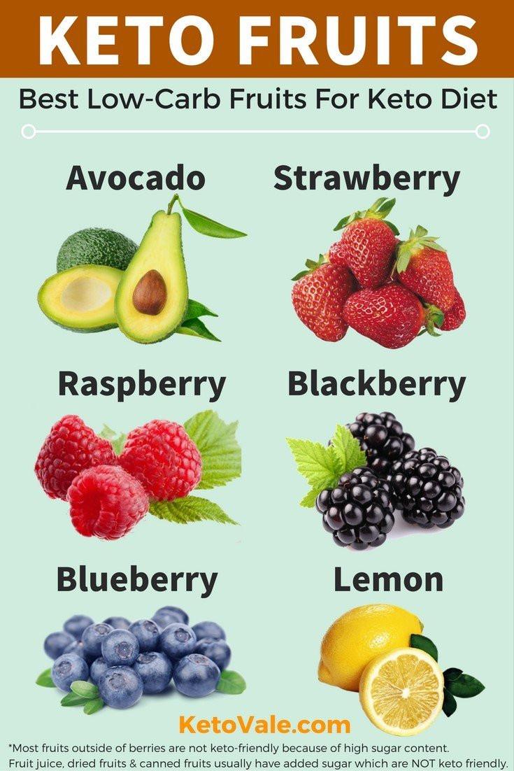 Keto Diet Strawberries  Keto Diet Food List Low Carb Grocery Shopping Guide PDF