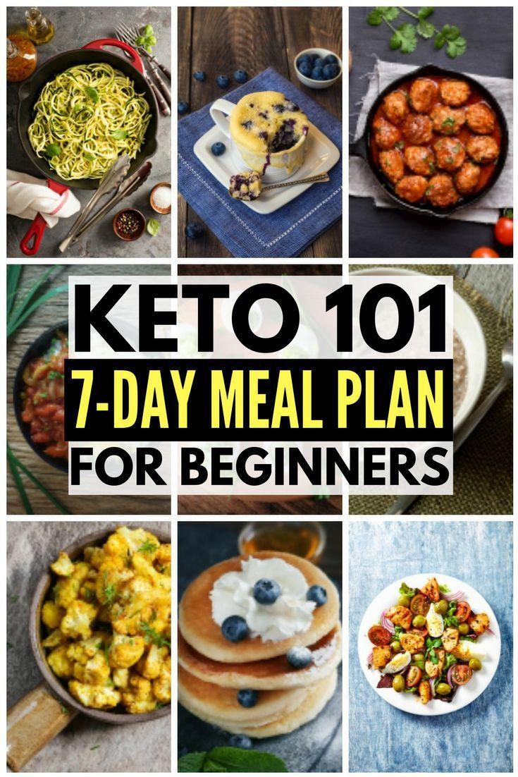 Keto Diet Videos  Best 25 Keto t foods ideas on Pinterest